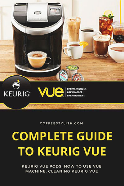 A COMPLETE GUIDE TO KEURIG VUE: VUE CUPS, CLEANING ROUTINE